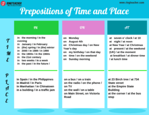 prepositions in English of time and place