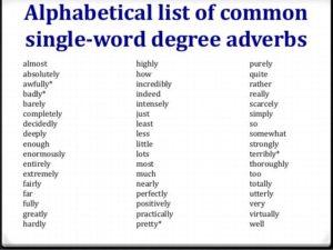 degree adverbs