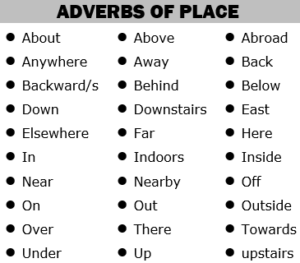 adverbs of place in English