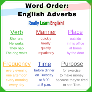 order of adverbs in English